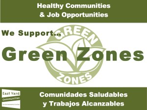 Green Zones Yard Sign